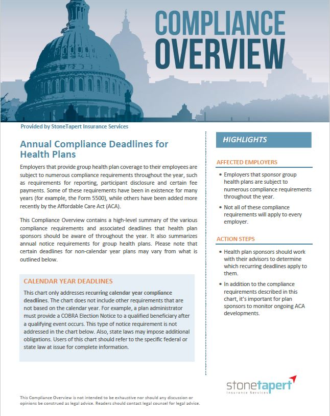 Annual Compliance Deadlines for Health Plans